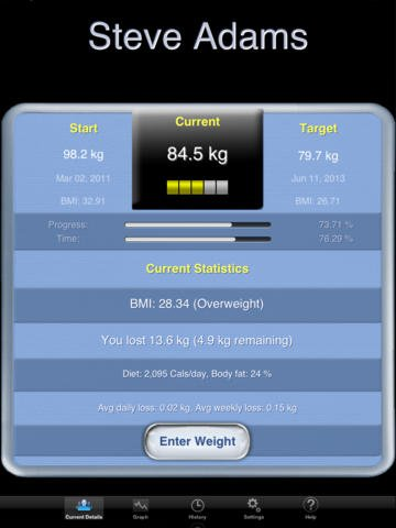 Monitor Your Weight HD-2
