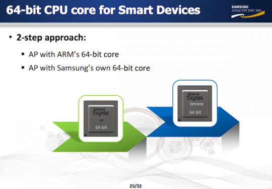 samsung-plans-custom-64-bit-cores-540x377