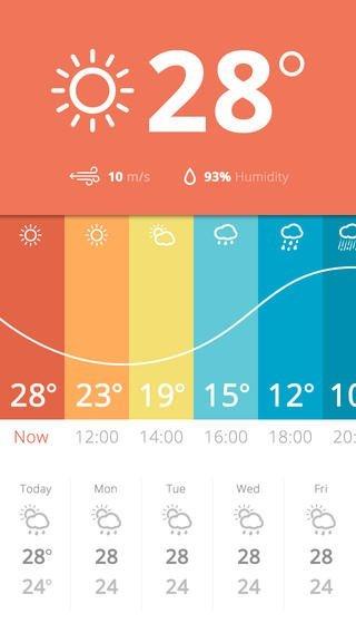 weatherglance02