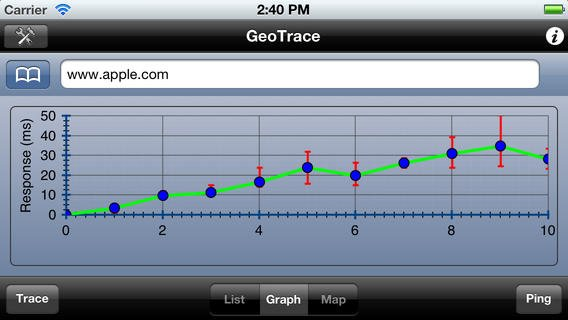 geotrace03