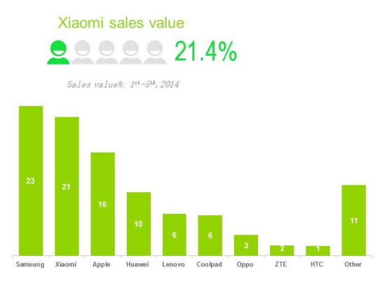 Xiaomi_sold_out_03