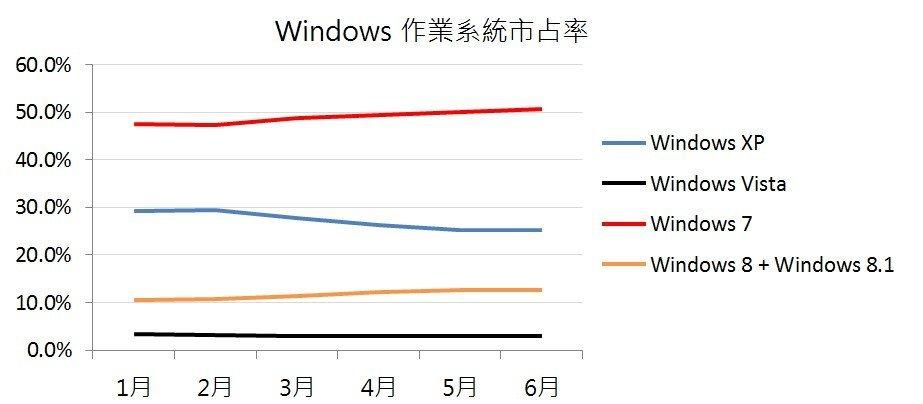 windows8-02