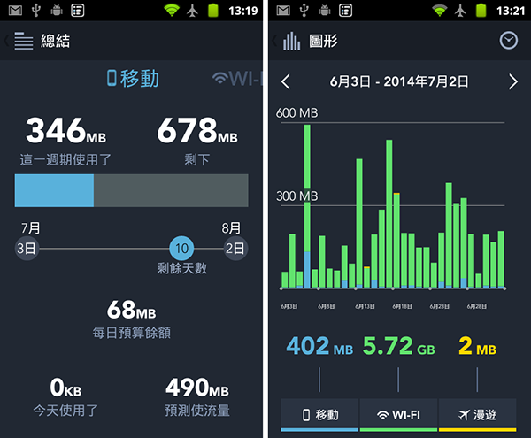 Android App Data_01