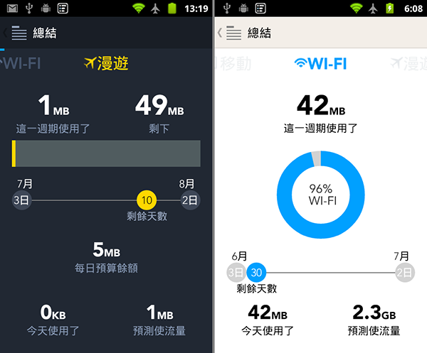 Android App Data_03