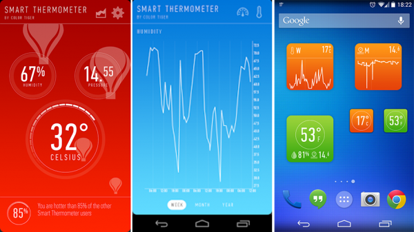 Smart Thermometer(1)
