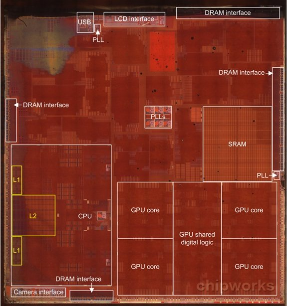chipworks_a7_floorplan-2