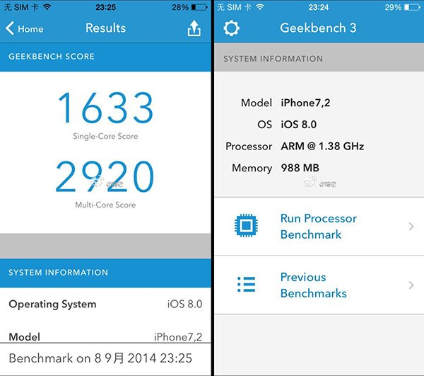 iPhone 6 Benchmark_01