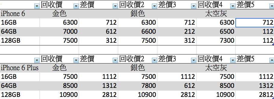 iPhone 6 Price_201409241730_03