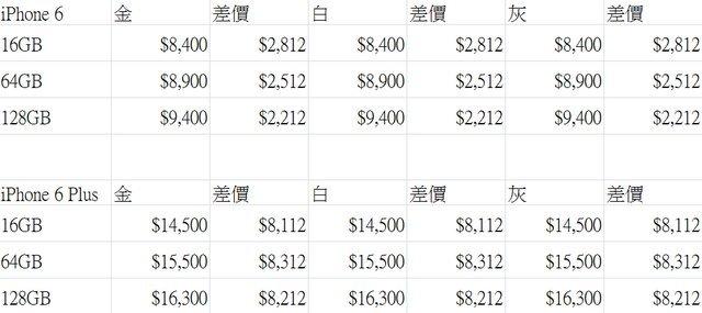 ip6-price-1500