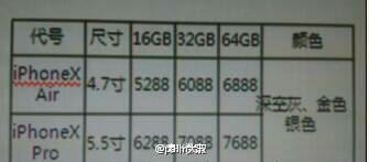 iPhone 6 中國行貨詳細價格公開,4.7 吋版本價格與現時 iPhone 5S 看齊。
