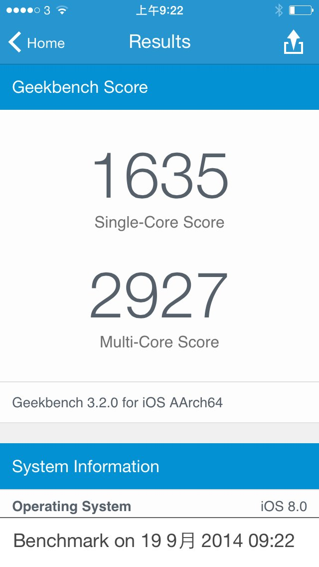iphone6-geekbench