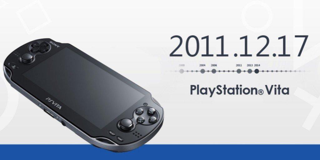 Sony Playstation-6