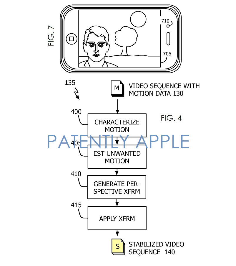 apple-granted-patent-for-motion-based-video-stabilization_01