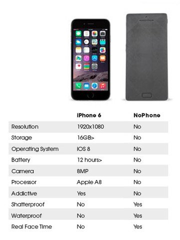 nophone-comes-to-reality_03