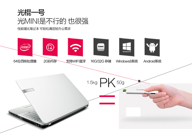 the-smallest-pc-funding-100k-yuan_03