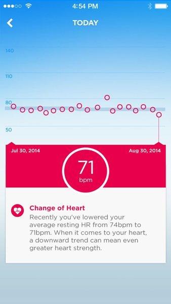 ▲在 App 內可以看到心跳率轉變。