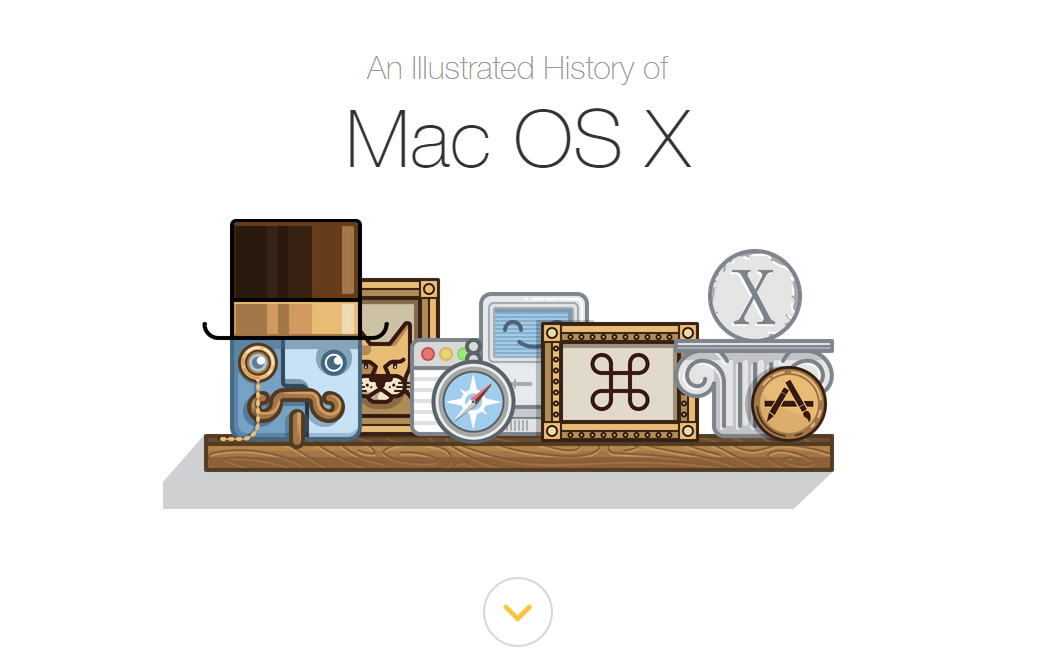 a-brief-history-of-osx-in-a-website_00