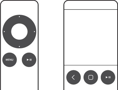 apple-tv-touch