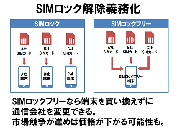 japan-sim-unlock