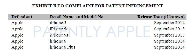 all-smartphone-iphone-6-targeted-in-patent-lawsuit_03