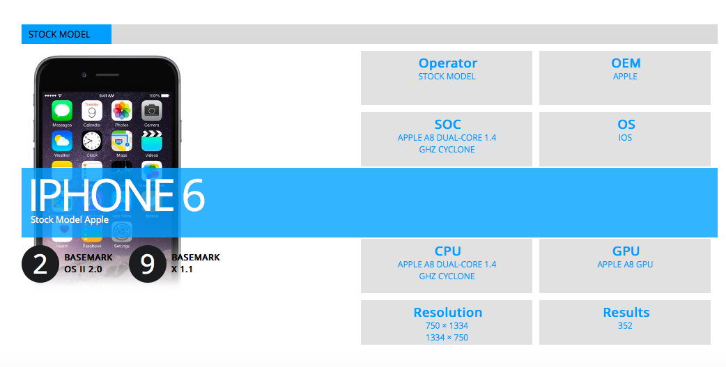 ioss-9-first-benchmark-leaked_02