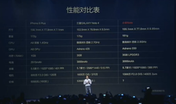 xiaomi-note-and-samsung-note_02