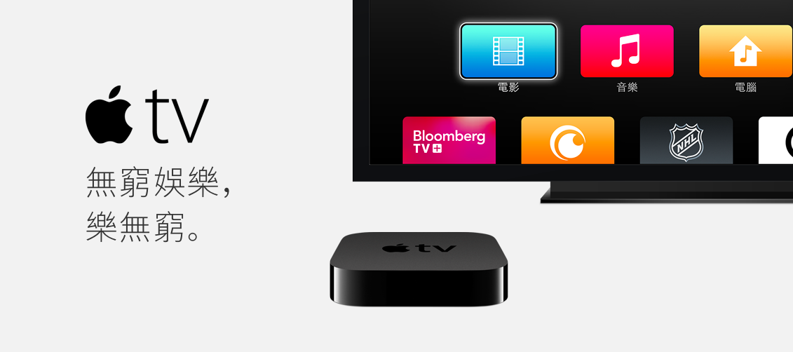 next-apple-tv-monster-powervr-gpu_00
