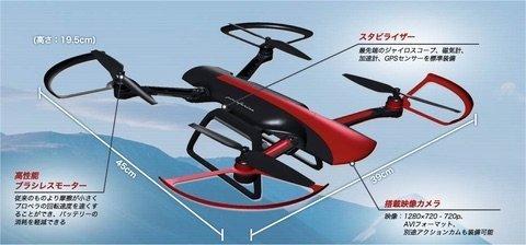 sky rider drone-2