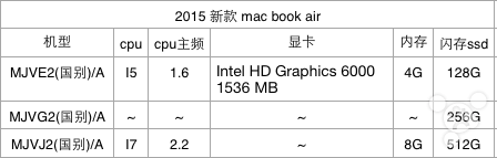 2015-13-in-macbook-air-screenshot-leaked_07