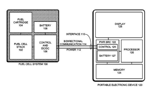 apple-patent-fuel-battery-iphone_01