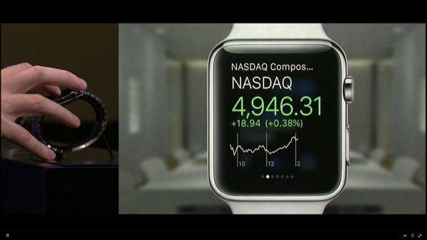 apple-watch-launch-stock
