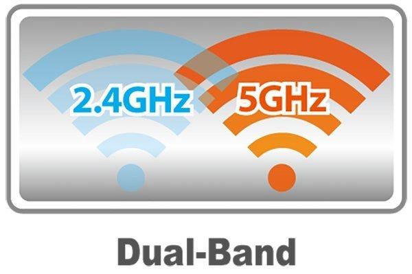 dual-band-wifi