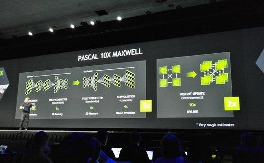nvidia-pascal-roadmap-gpu-2