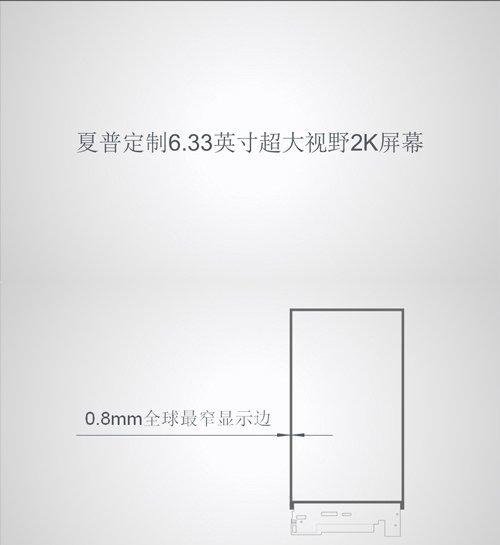 樂視手機當中 Max 版螢幕較大,有 6.33 吋,但 Pro 版和1 版就只有 5.5 吋