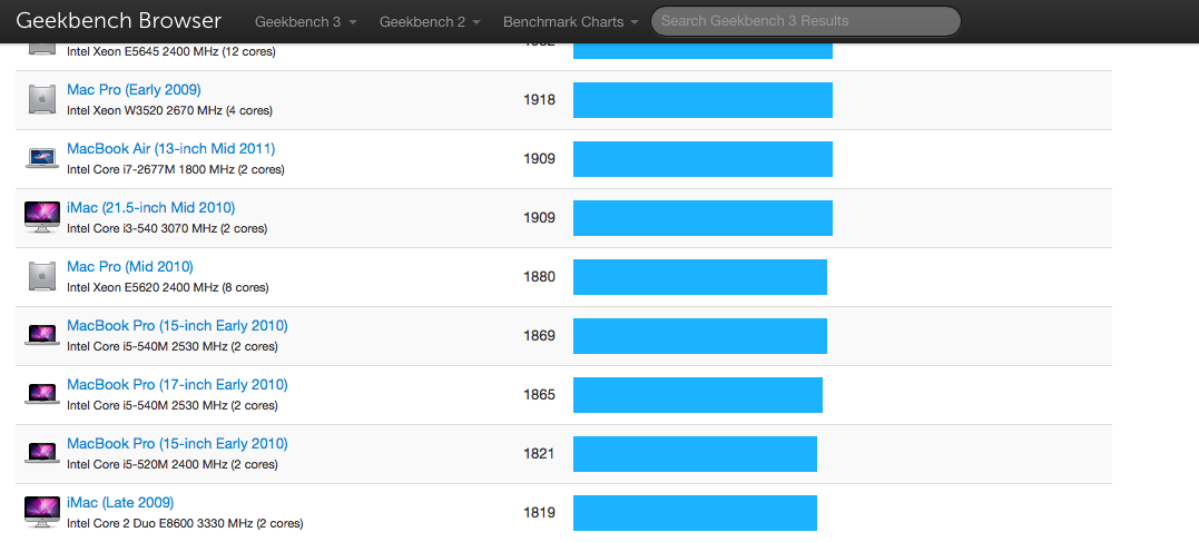 the-new-macbook-first-cpu-benchmark_02