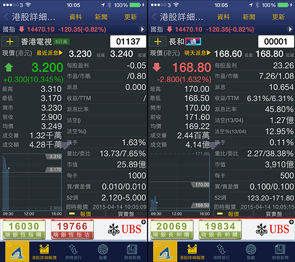 AAStocks-go-up-to-8th-rank-of-hk-app-store-because-of-hk-stocks_01