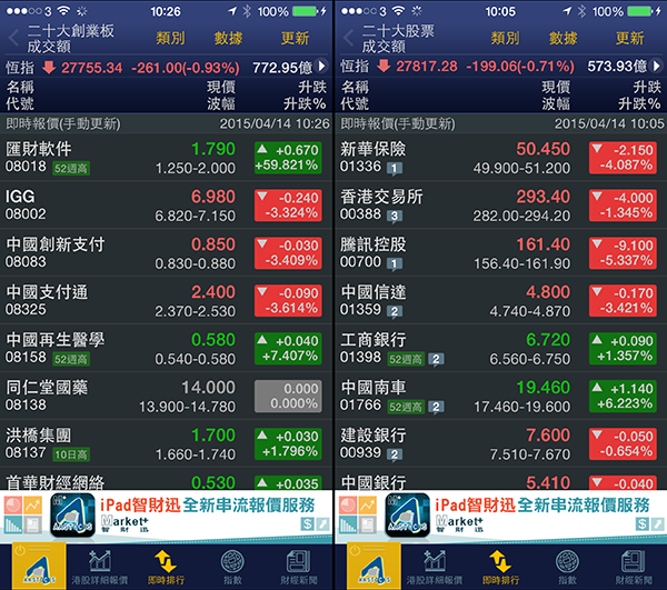 this-app-go-up-to-8th-rank-of-hk-app-store-because-of-hk-stocks_02