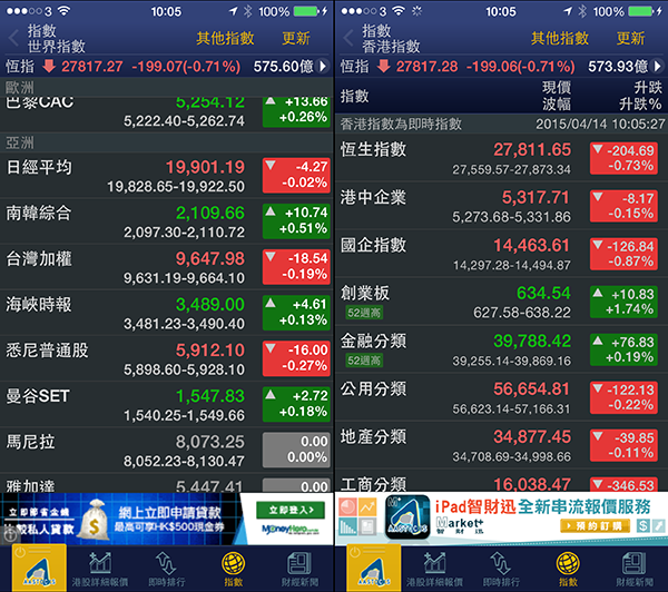 this-app-go-up-to-8th-rank-of-hk-app-store-because-of-hk-stocks_03