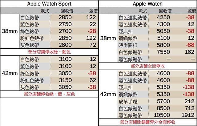 apple-watch-price-0604-1800