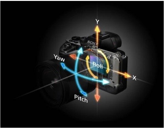 ▲A7R II 也有五軸防震。