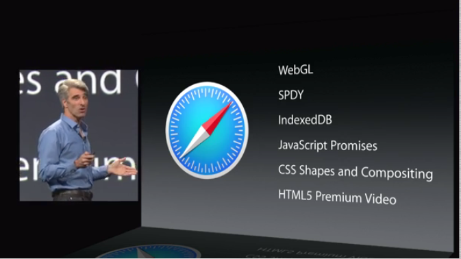 WWDC-2014-Safari-features