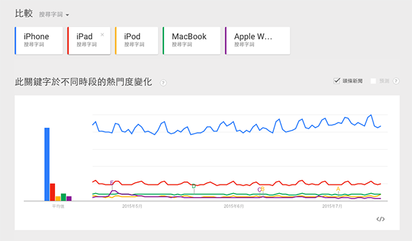 the-ipod-is-still-much-popular-the-apple-watch_01b