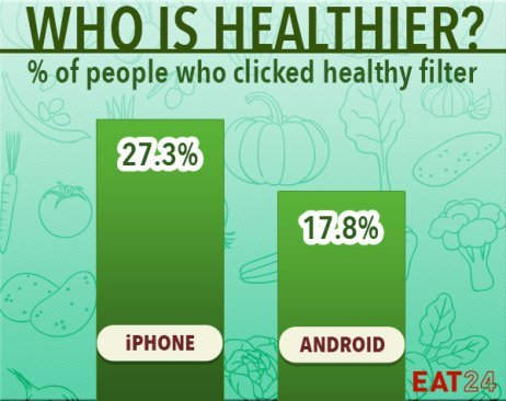 iphone-vs-android-which-phones-are-healthier_01