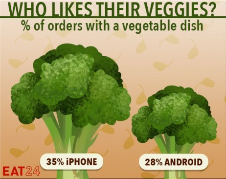 iphone-vs-android-which-phones-are-healthier_02