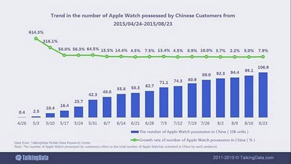 apple-watch-in-china_02