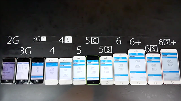 every-iphone-speed-test-comparison-2015_02