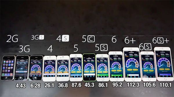 every-iphone-speed-test-comparison-2015_03