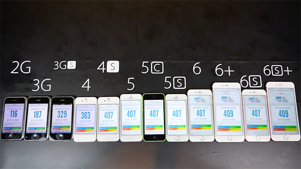 every-iphone-speed-test-comparison-2015_04