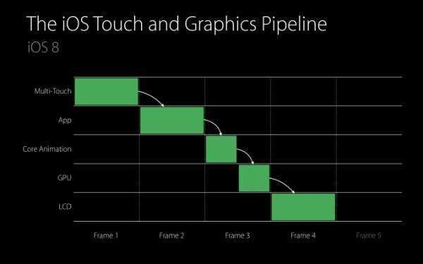 iOS 9 touch -1