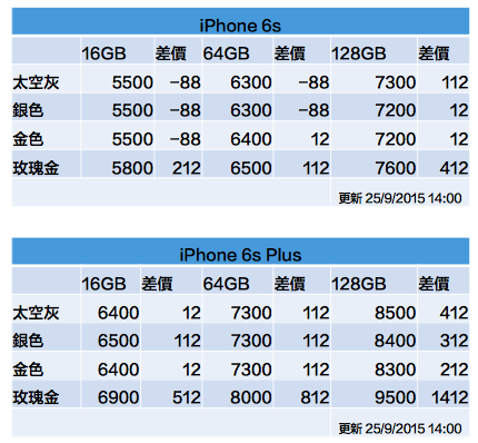 iphone-6s-back-to-ipo-1400_02
